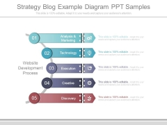 Strategy Blog Example Diagram Ppt Samples