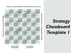 Strategy Chessboard Low Analytical Predictability Ppt PowerPoint Presentation File Themes