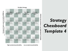 Strategy Chessboard Pursue Global Industry Endgame Consolidation High Analytical Predictability Ppt PowerPoint Presentation Gallery Summary
