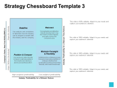 Strategy Chessboard Redefine Maintain Foresight And Flexibility Ppt PowerPoint Presentation Ideas Graphics