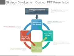 Strategy Development Concept Ppt Presentation