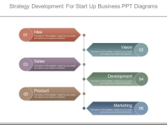 Strategy Development For Start Up Business Ppt Diagrams