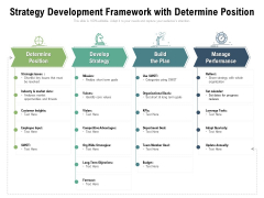 Strategy Development Framework With Determine Position Ppt PowerPoint Presentation File Guide PDF