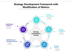 Strategy Development Framework With Modification Of Metrics Ppt PowerPoint Presentation Gallery Graphics Example PDF