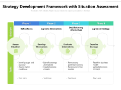 Strategy Development Framework With Situation Assessment Ppt PowerPoint Presentation Gallery Example Topics PDF