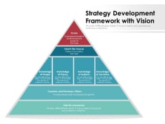 Strategy Development Framework With Vision Ppt PowerPoint Presentation File Slides PDF