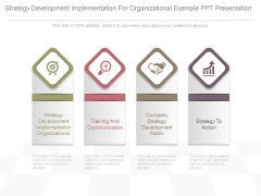 Strategy Development Implementation For Organizational Example Ppt Presentation