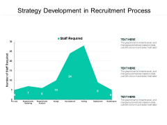 Strategy Development In Recruitment Process Ppt PowerPoint Presentation Professional Images PDF