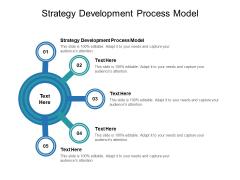 Strategy Development Process Model Ppt PowerPoint Presentation Portfolio Slide Download Cpb