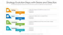 Strategy Evolution Steps With Desire And Direction Ppt Infographic Template Examples PDF