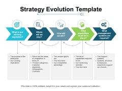 Strategy Evolution Template Ppt PowerPoint Presentation Introduction