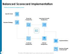 Strategy Execution Balanced Scorecard Balanced Scorecard Implementation Diagrams PDF