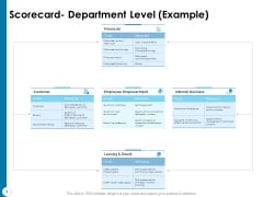 Strategy Execution Balanced Scorecard Scorecard Department Level Example Demonstration PDF