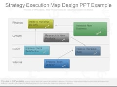 Strategy Execution Map Design Ppt Example