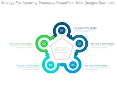 Strategy For Improving Processes Powerpoint Slide Designs Download
