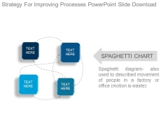 Strategy For Improving Processes Powerpoint Slide Download