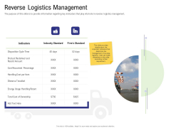 Strategy For Managing Ecommerce Returns Reverse Logistics Management Structure PDF