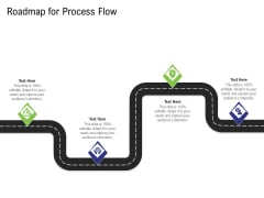 Strategy For Managing Ecommerce Returns Roadmap For Process Flow Structure PDF
