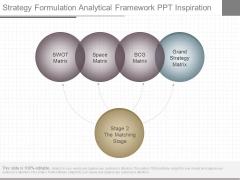 Strategy Formulation Analytical Framework Ppt Inspiration