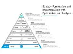 Strategy Formulation And Implementation With Optimization And Analysis Ppt PowerPoint Presentation File Themes PDF
