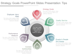 Strategy Goals Powerpoint Slides Presentation Tips