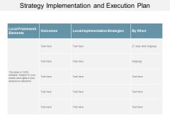 Strategy Implementation And Execution Plan Ppt Powerpoint Presentation Portfolio Examples