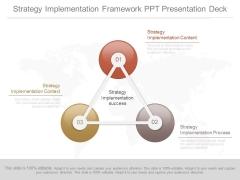 Strategy Implementation Framework Ppt Presentation Deck