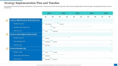 Strategy Implementation Plan And Timeline Microsoft PDF