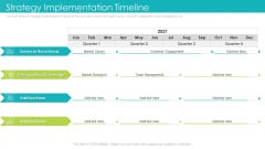 Strategy Implementation Timeline Ppt File Graphics PDF