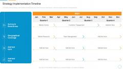 Strategy Implementation Timeline Topics PDF
