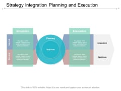 Strategy Integration Planning And Execution Ppt Powerpoint Presentation Pictures Introduction