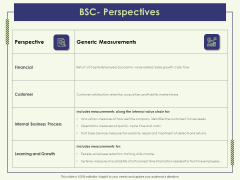 Strategy Map BSC Perspectives Ppt Icon Inspiration PDF