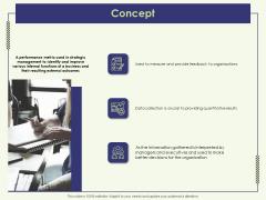 Strategy Map Concept Ppt Portfolio Show PDF