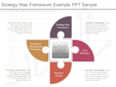 Strategy Map Framework Example Ppt Sample