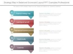 Strategy Map In Balanced Scorecard Layout Ppt Examples Professional
