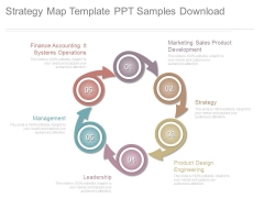 Strategy Map Template Ppt Samples Download