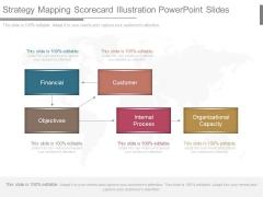 Strategy Mapping Scorecard Illustration Powerpoint Slides