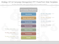 Strategy Of Full Campaign Management Ppt Powerpoint Slide Templates
