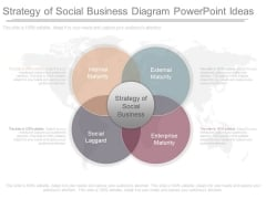 Strategy Of Social Business Diagram Powerpoint Ideas