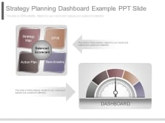 Strategy Planning Dashboard Example Ppt Slide