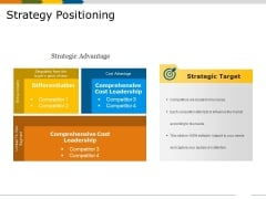 Strategy Positioning Ppt PowerPoint Presentation Professional Grid