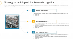 Strategy To Be Adopted 1 Automate Logistics Ppt Icon Influencers PDF