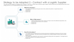 Strategy To Be Adopted 2 Contract With A Logistic Supplier Necessary Infographics PDF