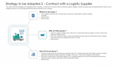 Strategy To Be Adopted 2 Contract With A Logistic Supplier Professional PDF