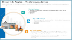 Strategy To Be Adopted 3 Use Warehousing Services Designs PDF
