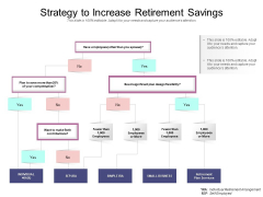 Strategy To Increase Retirement Savings Ppt PowerPoint Presentation Gallery Professional PDF