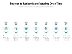 Strategy To Reduce Manufacturing Cycle Time Ppt PowerPoint Presentation Pictures Smartart