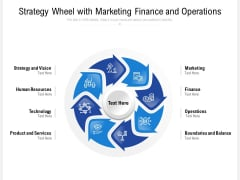 Strategy Wheel With Marketing Finance And Operations Ppt PowerPoint Presentation Ideas Design Inspiration PDF