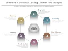 Streamline Commercial Lending Diagram Ppt Examples