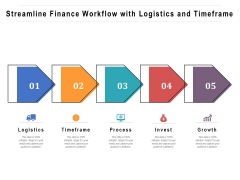 Streamline Finance Workflow With Logistics And Timeframe Ppt PowerPoint Presentation Gallery Inspiration PDF